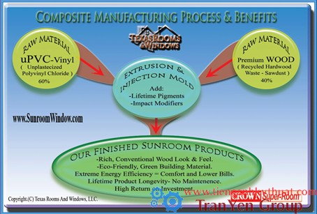 Sản xuất vật liệu composite