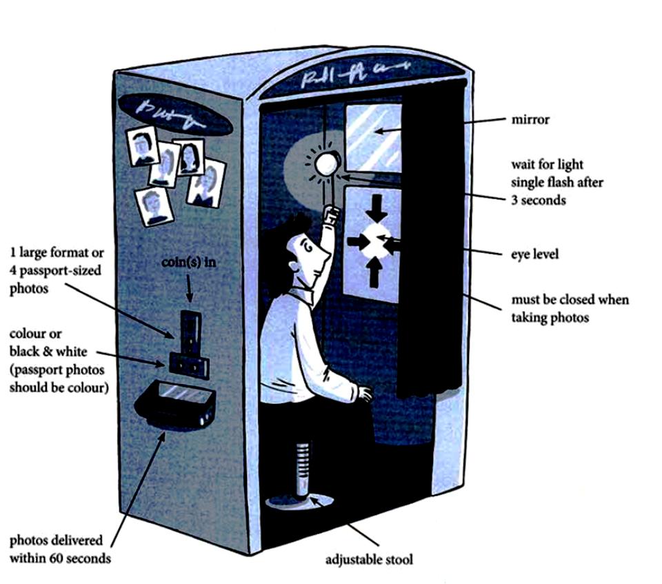 Cấu tạo buồng chụp tự động (Automatic Photobooth)