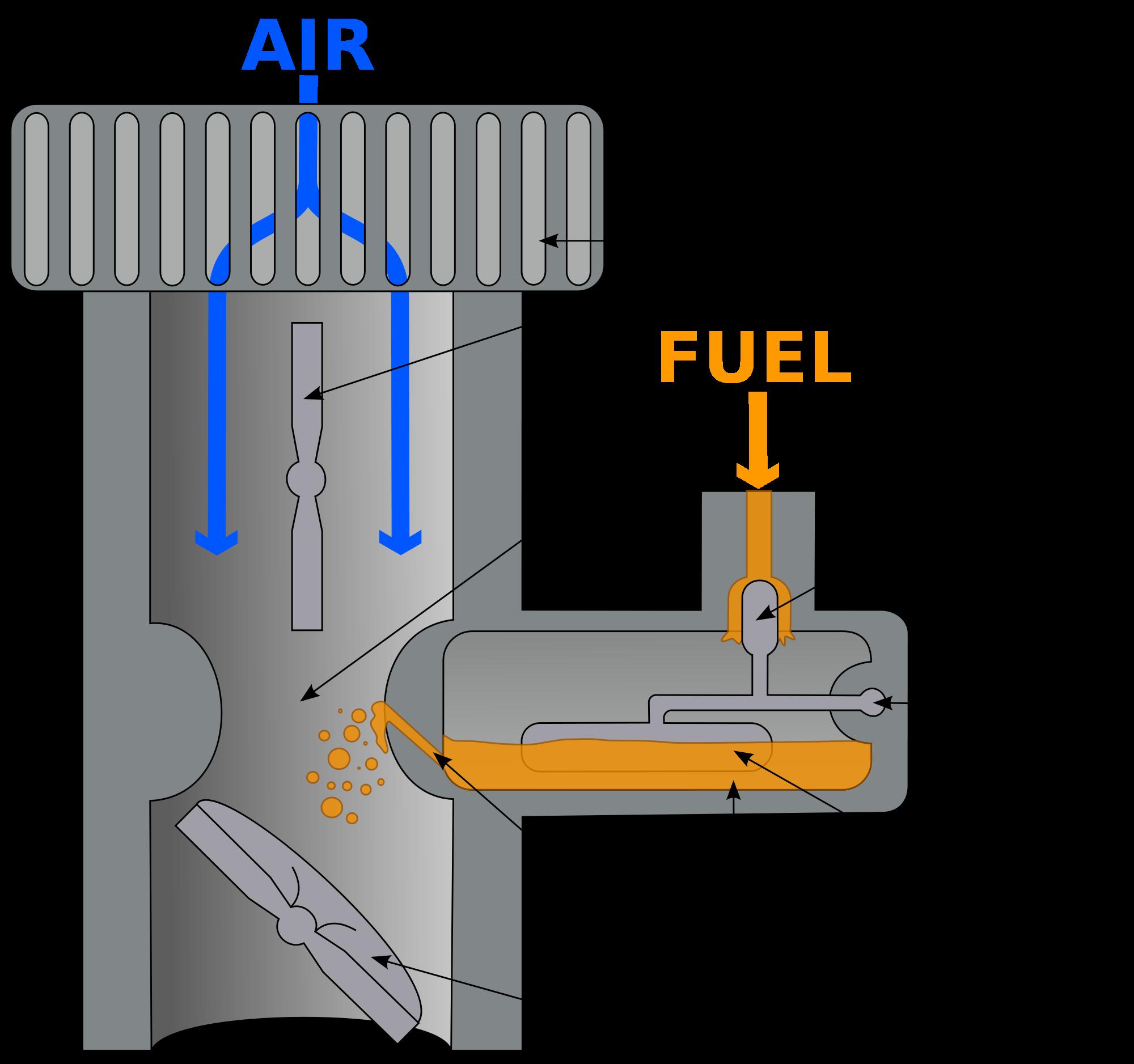 cấu tạo của bộ chế hòa khí căn bản