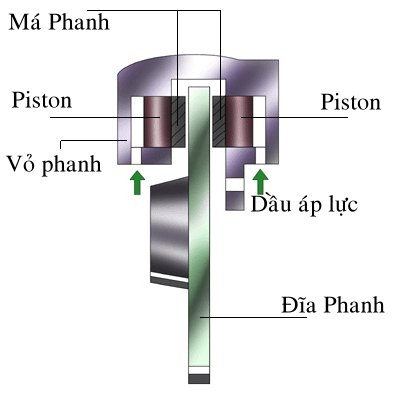 Phanhdia1
