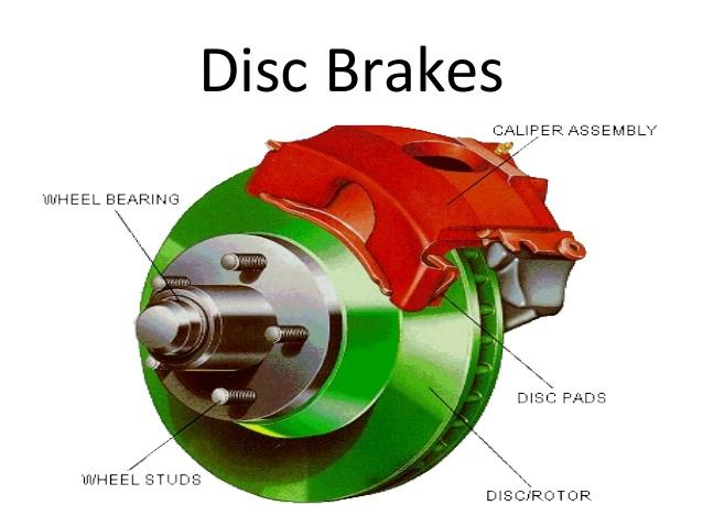 braking-systems-9-638