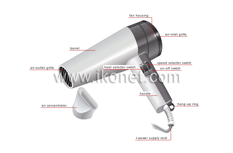 hair-dryer-37990